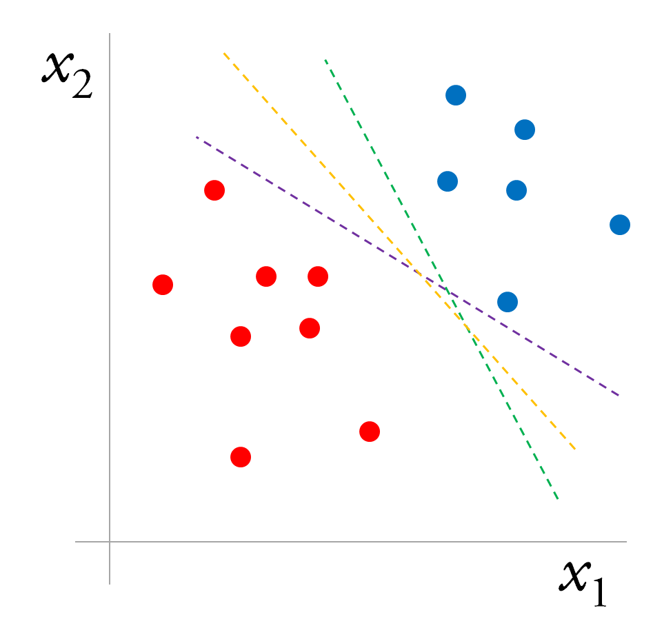 Support Vector Machines for classification – EFavDB
